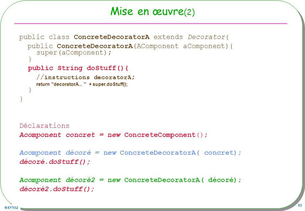 NSY102 85 Mise en œuvre (2) public class ConcreteDecoratorA extends Decorator{ public ConcreteDecoratorA(AComponent aComponent){ super(aComponent); }