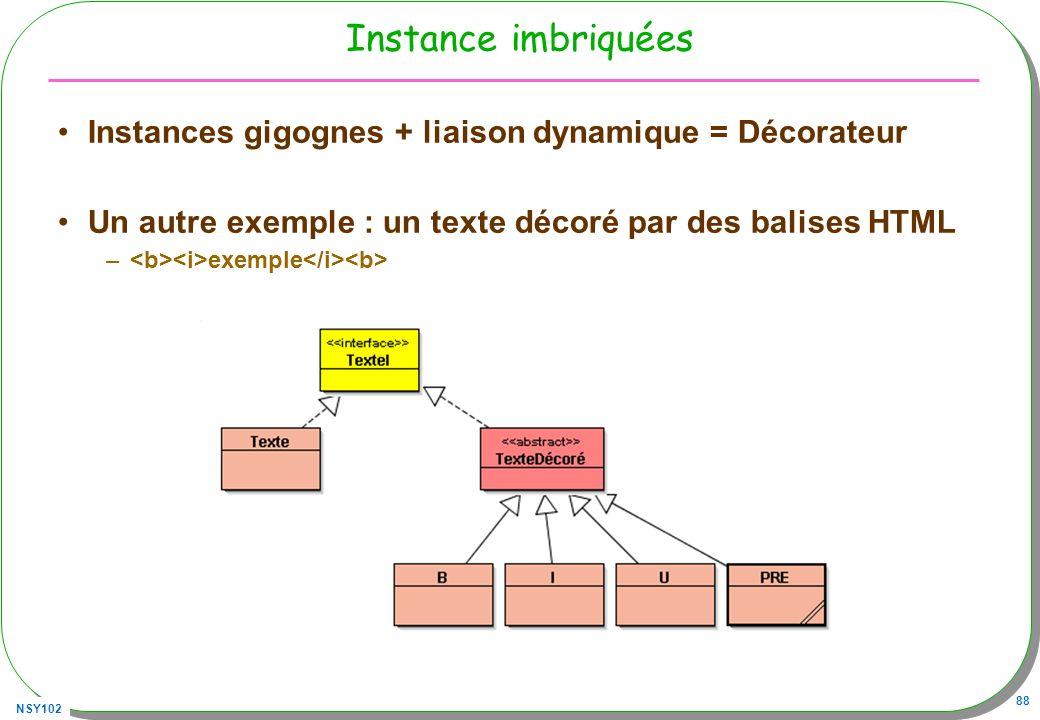 NSY102 88 Instance imbriquées Instances gigognes + liaison dynamique = Décorateur Un autre exemple : un texte décoré par des balises HTML – exemple
