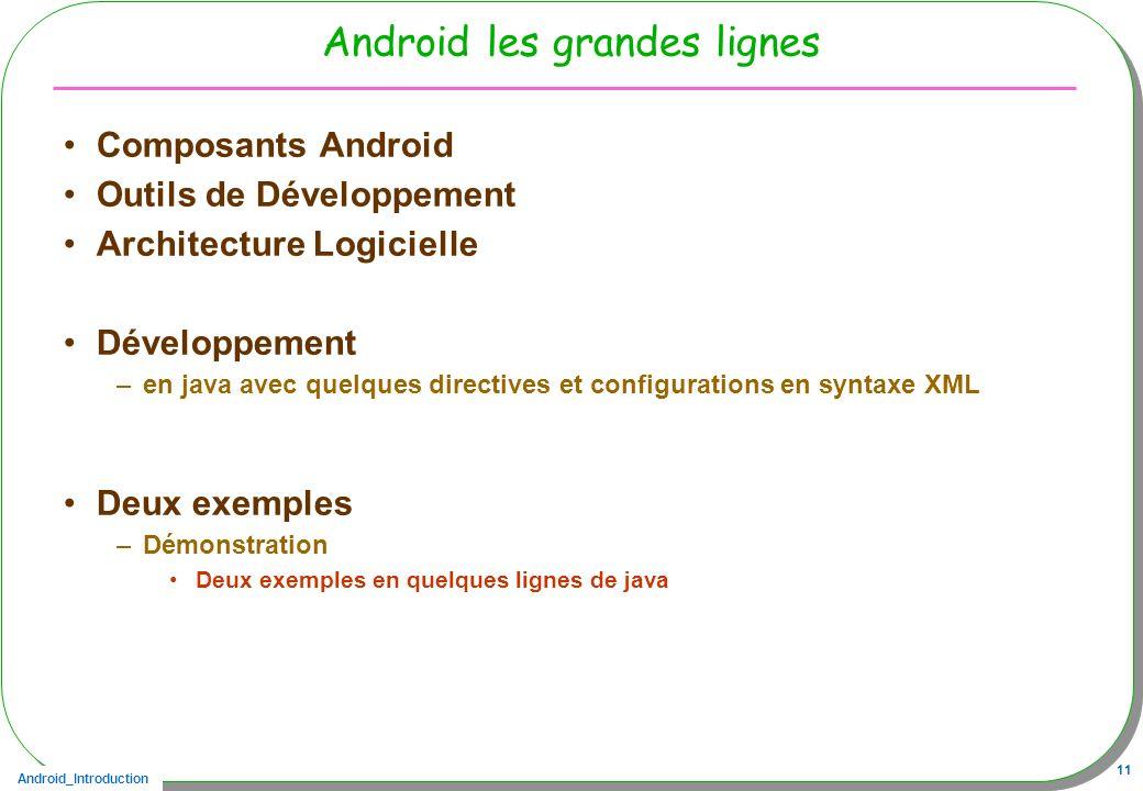 Android_Introduction 11 Android les grandes lignes Composants Android Outils de Développement Architecture Logicielle Développement –en java avec quel