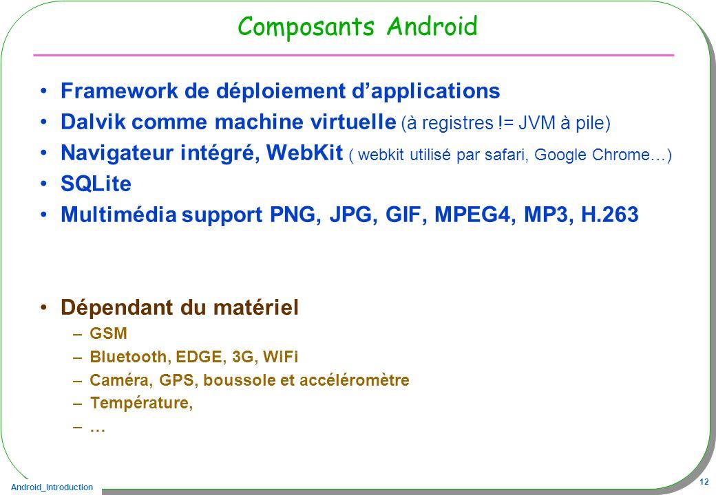 Android_Introduction 12 Composants Android Framework de déploiement dapplications Dalvik comme machine virtuelle (à registres != JVM à pile) Navigateu