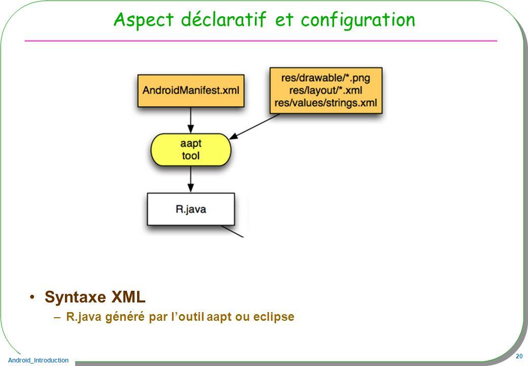 Android_Introduction 20 Aspect déclaratif et configuration Syntaxe XML –R.java généré par loutil aapt ou eclipse