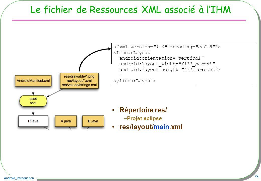 Android_Introduction 22 Le fichier de Ressources XML associé à lIHM Répertoire res/ –Projet eclipse res/layout/main.xml <LinearLayout android:orientat