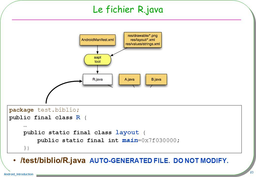 Android_Introduction 23 Le fichier R.java /test/biblio/R.java AUTO-GENERATED FILE. DO NOT MODIFY. package test.biblio; public final class R { … public