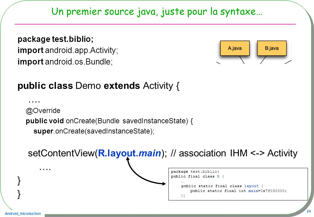 Android_Introduction 24 Un premier source java, juste pour la syntaxe… package test.biblio; import android.app.Activity; import android.os.Bundle; pub