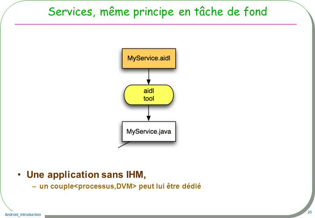 Android_Introduction 25 Services, même principe en tâche de fond Une application sans IHM, –un couple peut lui être dédié