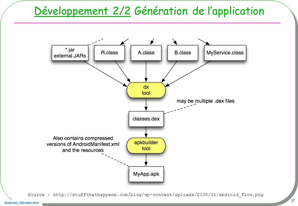 Android_Introduction 27 Développement 2/2 Génération de lapplication Source : http://stuffthathappens.com/blog/wp-content/uploads/2008/11/android_flow