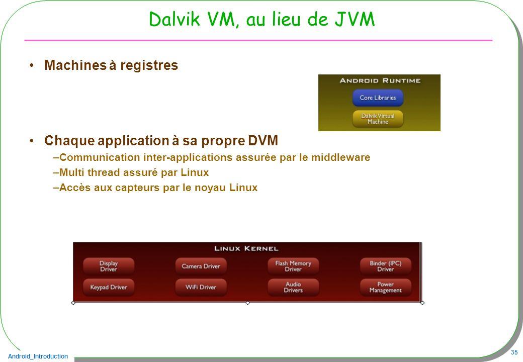 Android_Introduction 35 Dalvik VM, au lieu de JVM Machines à registres Chaque application à sa propre DVM –Communication inter-applications assurée pa