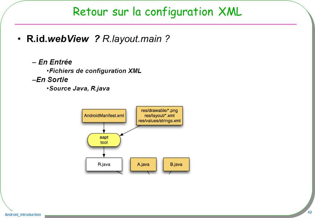 Android_Introduction 42 Retour sur la configuration XML R.id.webView ? R.layout.main ? – En Entrée Fichiers de configuration XML –En Sortie Source Jav