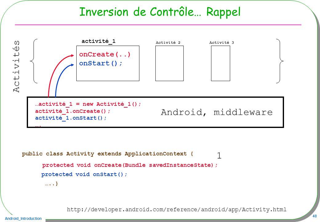 Android_Introduction 48 Inversion de Contrôle… Rappel public class Activity extends ApplicationContext { protected void onCreate(Bundle savedInstanceS
