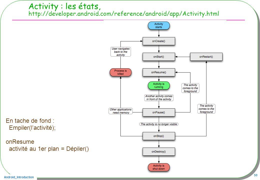 Android_Introduction 50 Activity : les états, http://developer.android.com/reference/android/app/Activity.html En tache de fond : Empiler(lactivité);