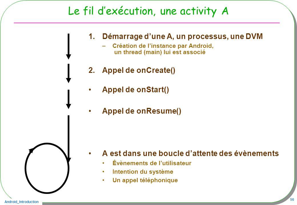 Android_Introduction 56 Le fil dexécution, une activity A 1.Démarrage dune A, un processus, une DVM –Création de linstance par Android, un thread (mai