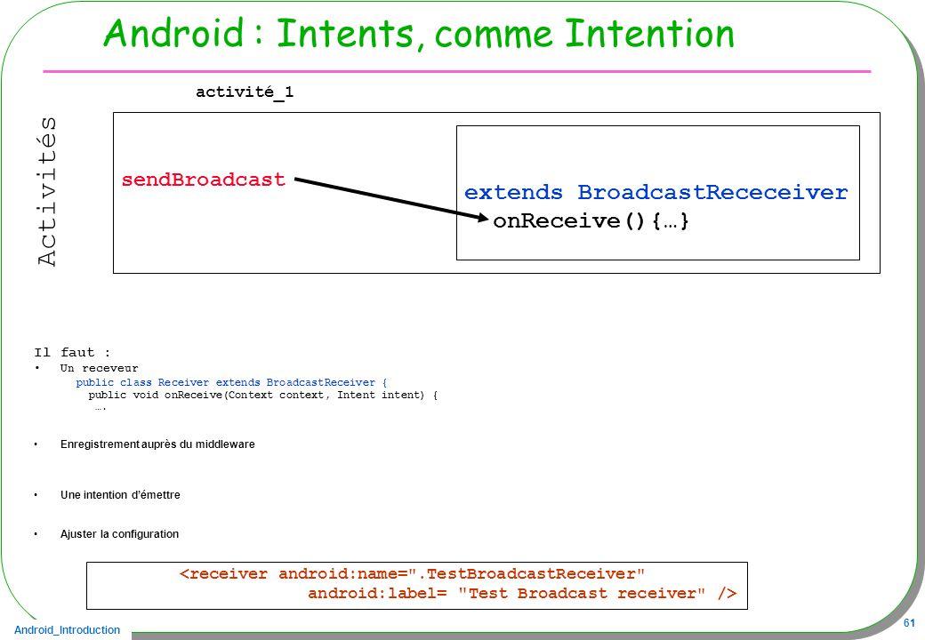 Android_Introduction 61 Android : Intents, comme Intention Il faut : Un receveur public class Receiver extends BroadcastReceiver { public void onRecei