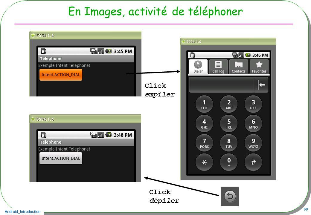 Android_Introduction 69 En Images, activité de téléphoner Click empiler Click dépiler