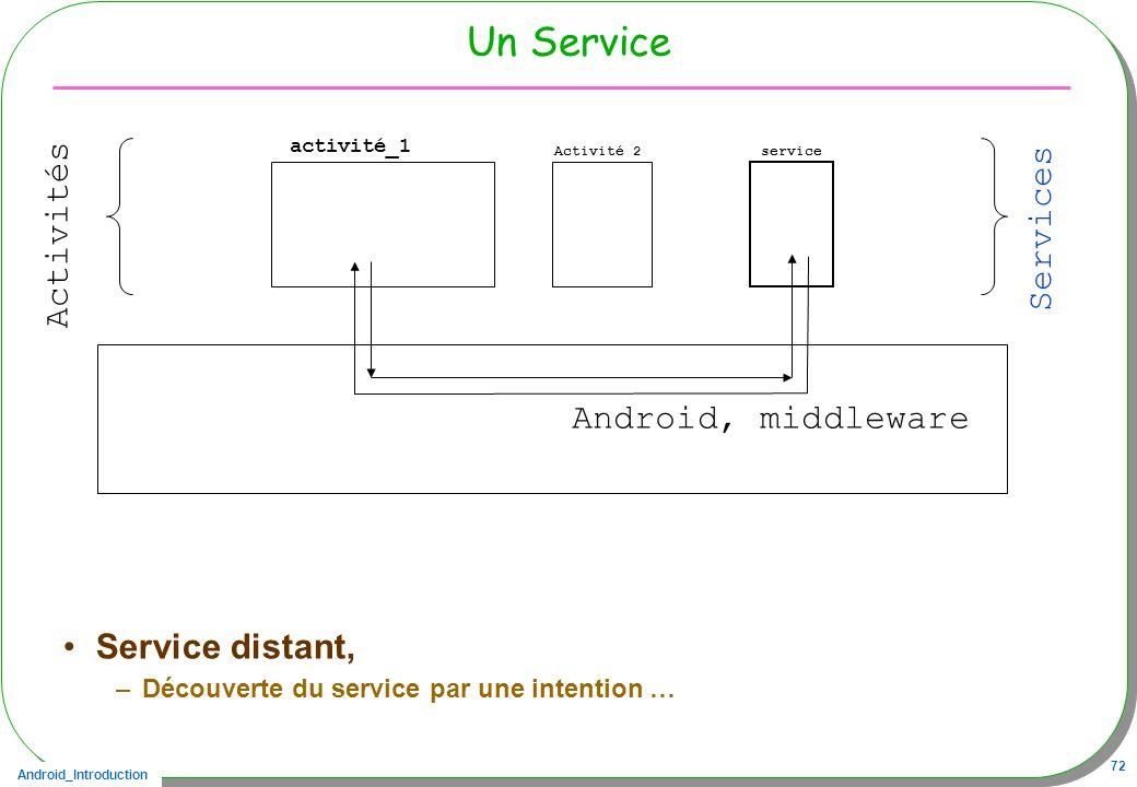 Android_Introduction 72 Un Service Service distant, –Découverte du service par une intention … Android, middleware Activités activité_1 Activité 2serv