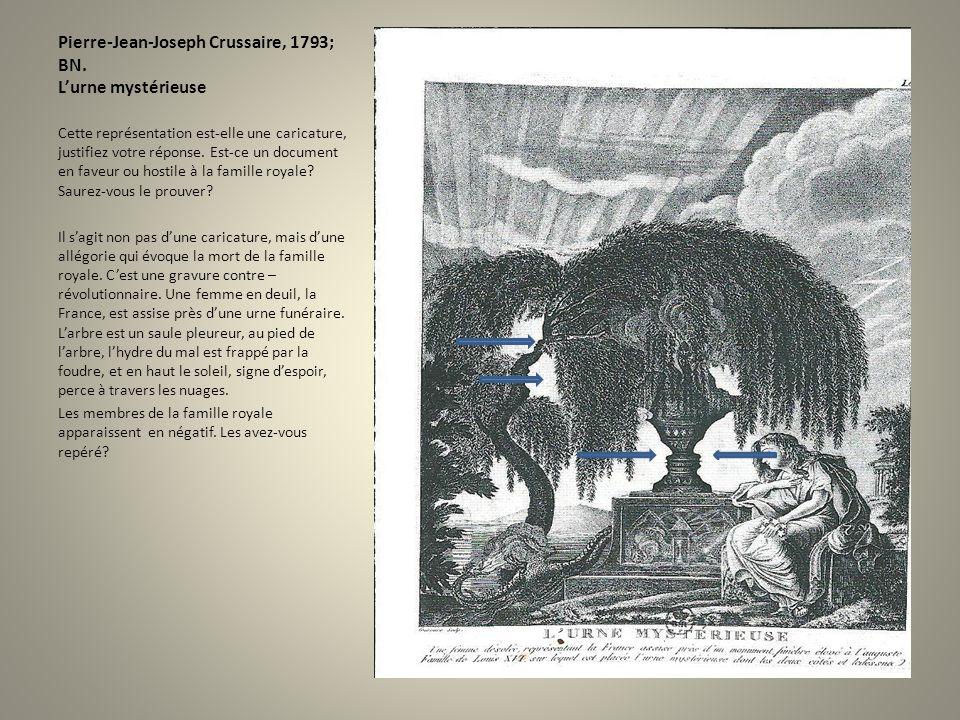 Pierre-Jean-Joseph Crussaire, 1793; BN. Lurne mystérieuse Cette représentation est-elle une caricature, justifiez votre réponse. Est-ce un document en