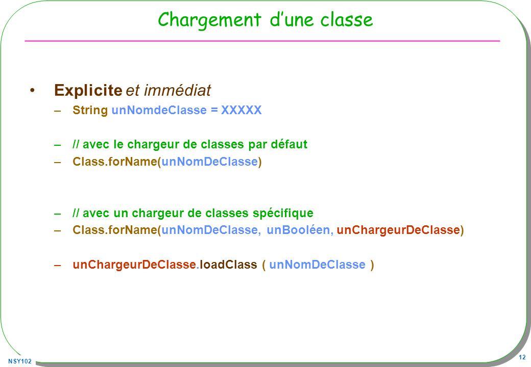 NSY102 12 Chargement dune classe Explicite et immédiat –String unNomdeClasse = XXXXX –// avec le chargeur de classes par défaut –Class.forName(unNomDe
