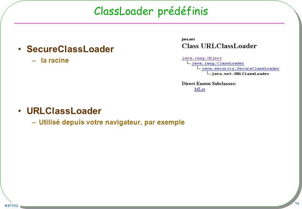 NSY102 14 ClassLoader prédéfinis SecureClassLoader – la racine URLClassLoader –Utilisé depuis votre navigateur, par exemple