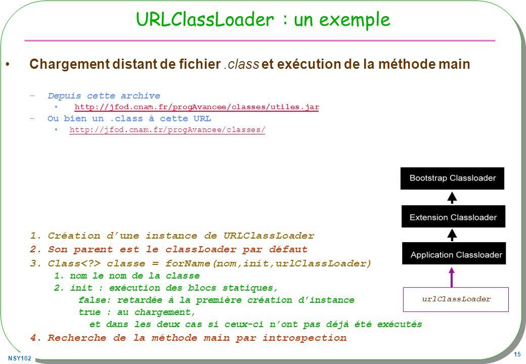 NSY102 15 URLClassLoader : un exemple Chargement distant de fichier.class et exécution de la méthode main –Depuis cette archive http://jfod.cnam.fr/pr