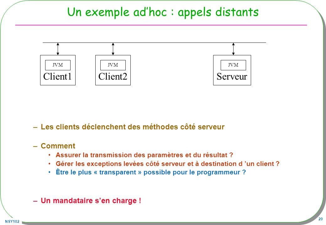 NSY102 20 Un exemple adhoc : appels distants –Les clients déclenchent des méthodes côté serveur –Comment Assurer la transmission des paramètres et du