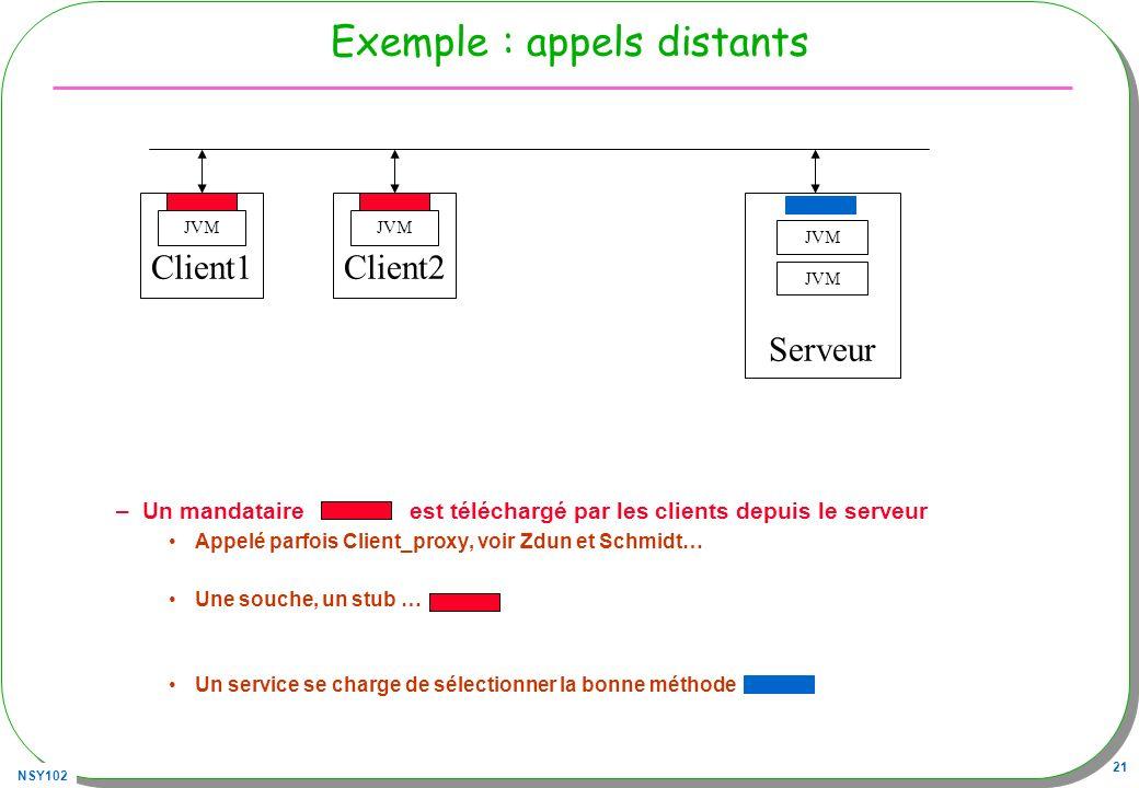 NSY102 21 Exemple : appels distants –Un mandataire est téléchargé par les clients depuis le serveur Appelé parfois Client_proxy, voir Zdun et Schmidt…