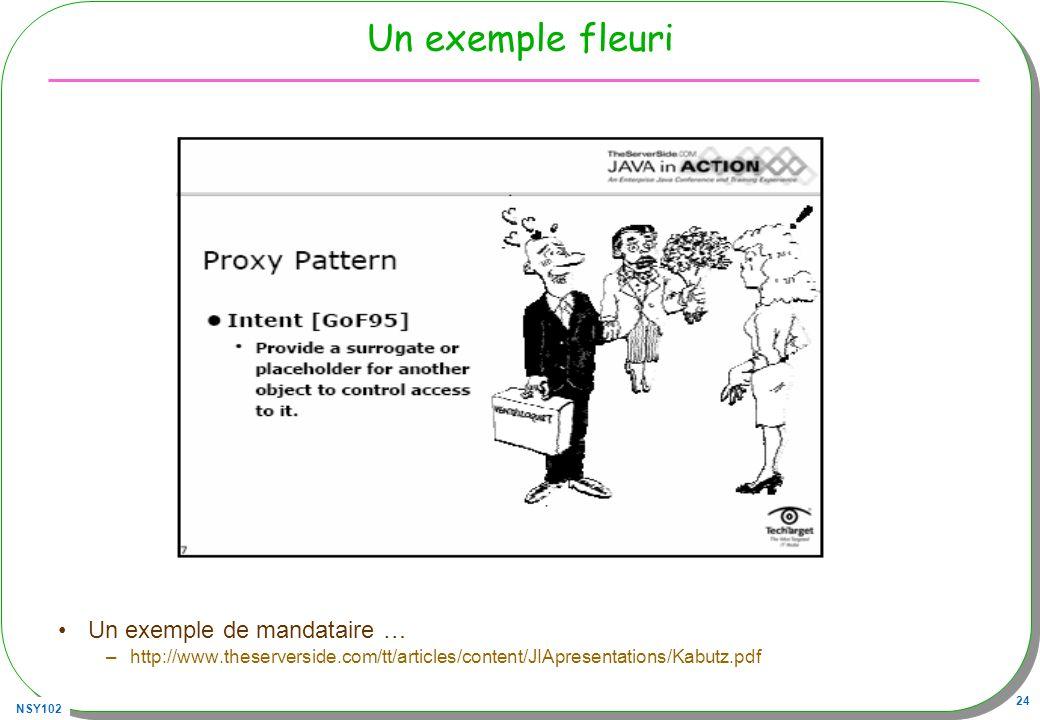 NSY102 24 Un exemple fleuri Un exemple de mandataire … –http://www.theserverside.com/tt/articles/content/JIApresentations/Kabutz.pdf