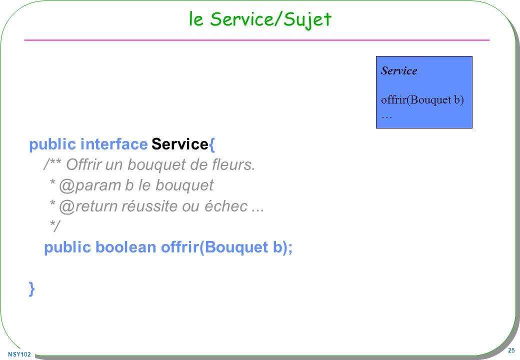 NSY102 25 le Service/Sujet public interface Service{ /** Offrir un bouquet de fleurs. * @param b le bouquet * @return réussite ou échec... */ public b