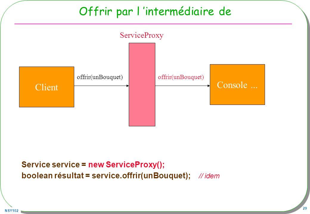 NSY102 29 Offrir par l intermédiaire de Service service = new ServiceProxy(); boolean résultat = service.offrir(unBouquet); // idem Client Console...