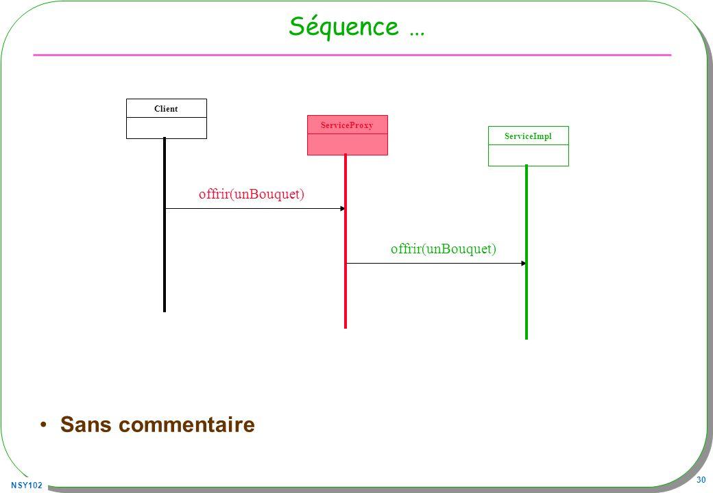 NSY102 30 Séquence … Sans commentaire ServiceProxyServiceImpl offrir(unBouquet) Client