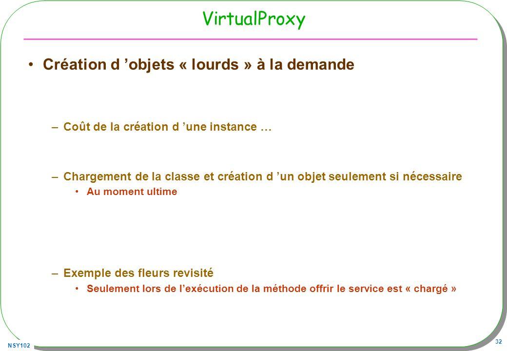 NSY102 32 VirtualProxy Création d objets « lourds » à la demande –Coût de la création d une instance … –Chargement de la classe et création d un objet