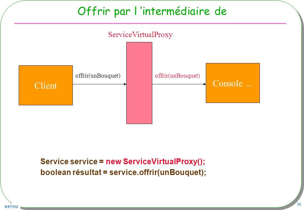NSY102 35 Offrir par l intermédiaire de Service service = new ServiceVirtualProxy(); boolean résultat = service.offrir(unBouquet); Client Console... o