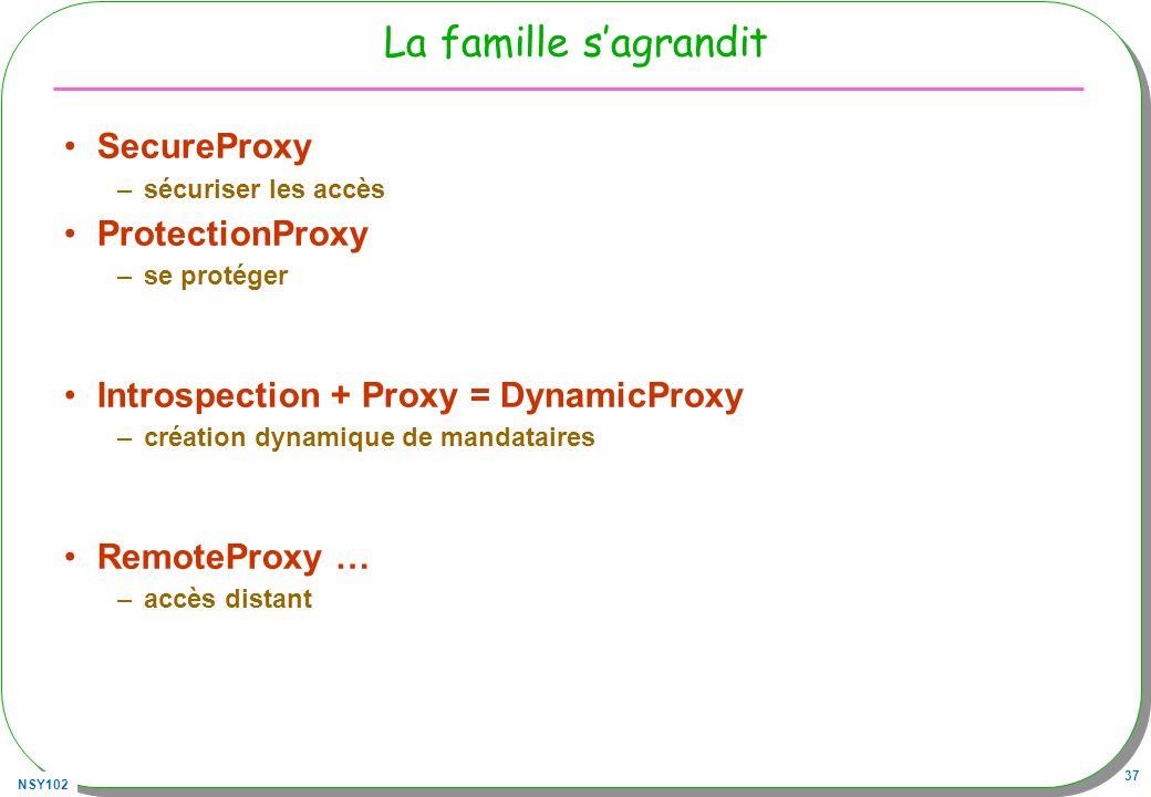 NSY102 37 La famille sagrandit SecureProxy –sécuriser les accès ProtectionProxy –se protéger Introspection + Proxy = DynamicProxy –création dynamique
