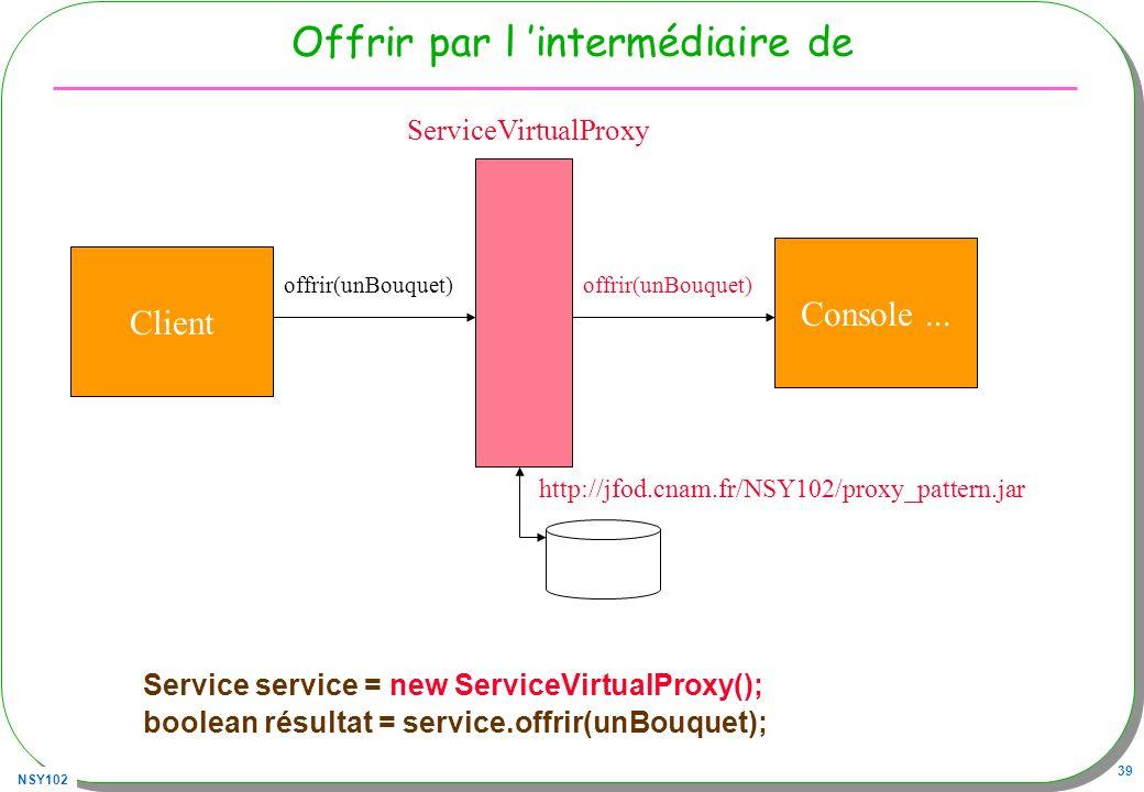 NSY102 39 Offrir par l intermédiaire de Service service = new ServiceVirtualProxy(); boolean résultat = service.offrir(unBouquet); Client Console... o
