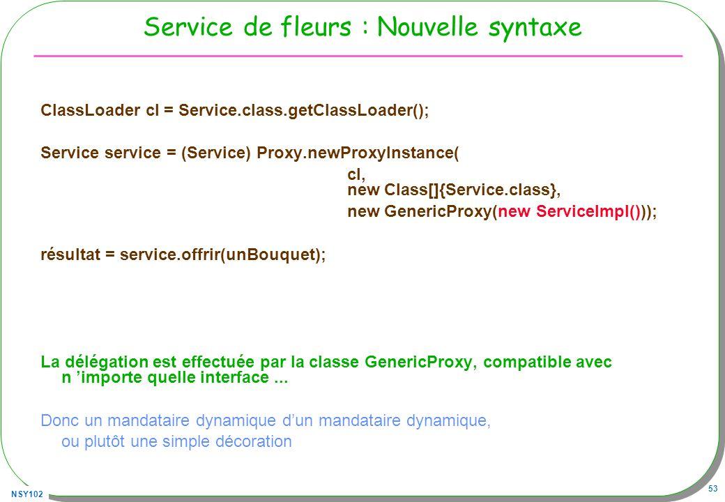 NSY102 53 Service de fleurs : Nouvelle syntaxe ClassLoader cl = Service.class.getClassLoader(); Service service = (Service) Proxy.newProxyInstance( cl