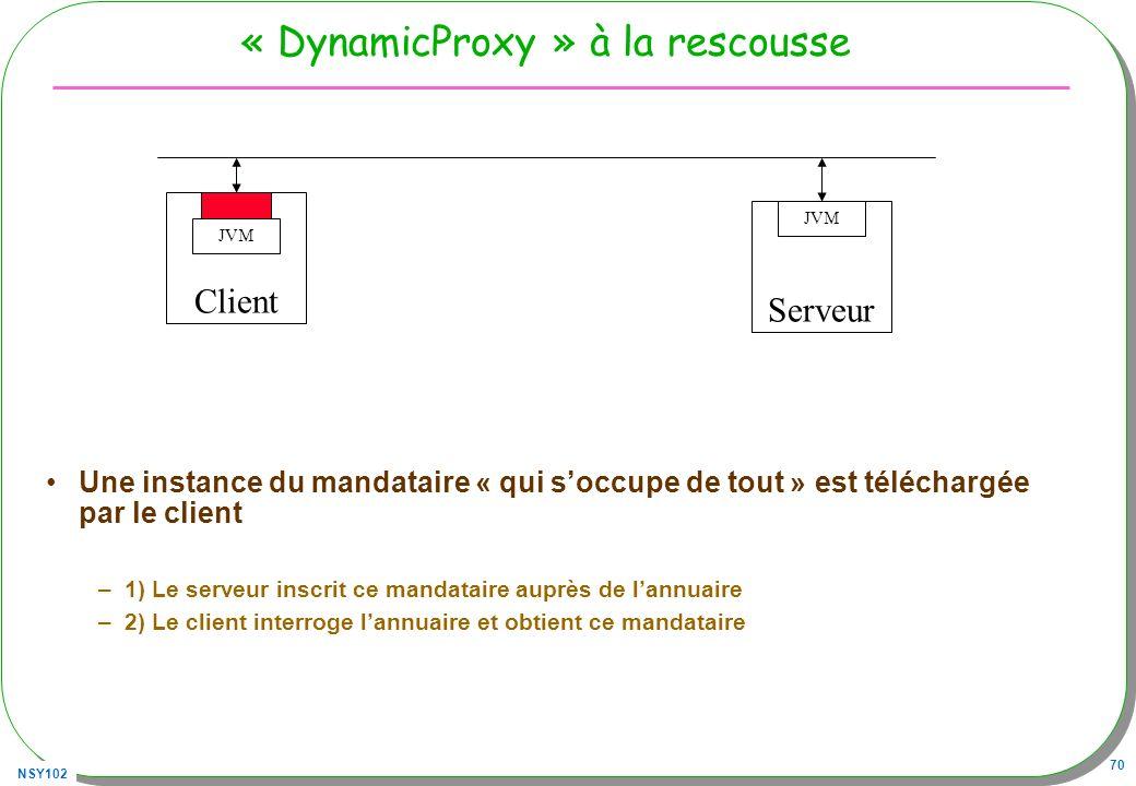 NSY102 70 « DynamicProxy » à la rescousse Une instance du mandataire « qui soccupe de tout » est téléchargée par le client –1) Le serveur inscrit ce m