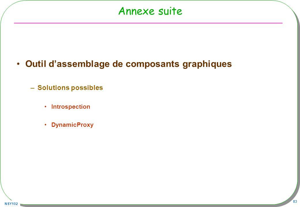 NSY102 83 Annexe suite Outil dassemblage de composants graphiques –Solutions possibles Introspection DynamicProxy