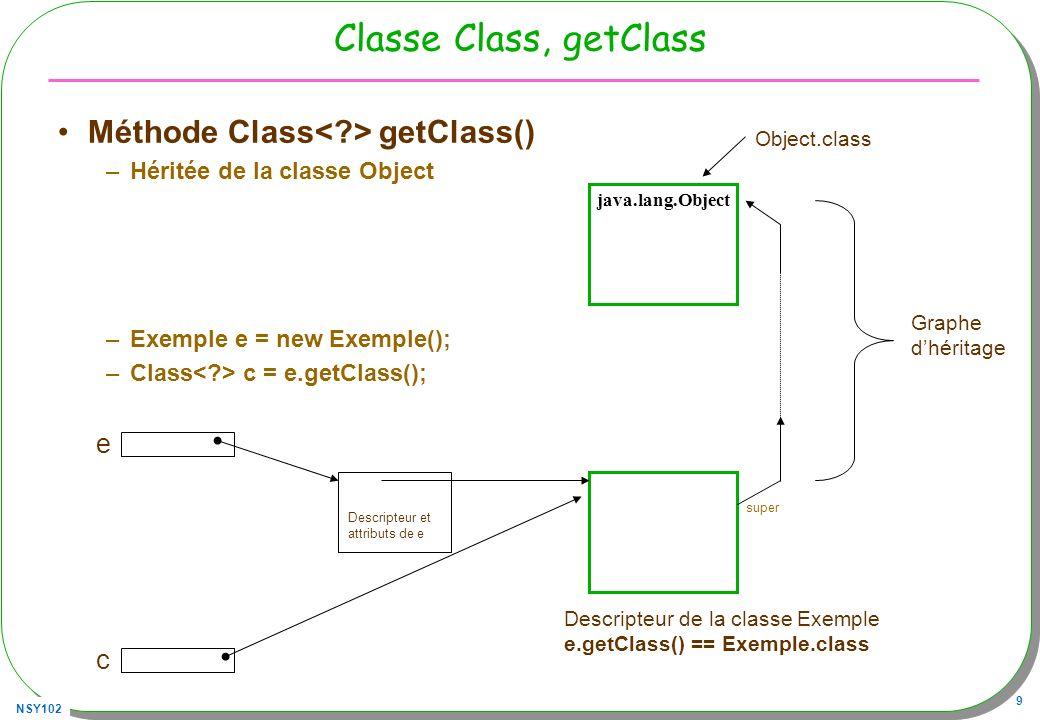 NSY102 9 Classe Class, getClass Méthode Class getClass() –Héritée de la classe Object –Exemple e = new Exemple(); –Class c = e.getClass(); e Descripte