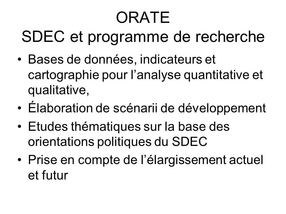ORATE SDEC et programme de recherche Bases de données, indicateurs et cartographie pour lanalyse quantitative et qualitative, Élaboration de scénarii de développement Etudes thématiques sur la base des orientations politiques du SDEC Prise en compte de lélargissement actuel et futur