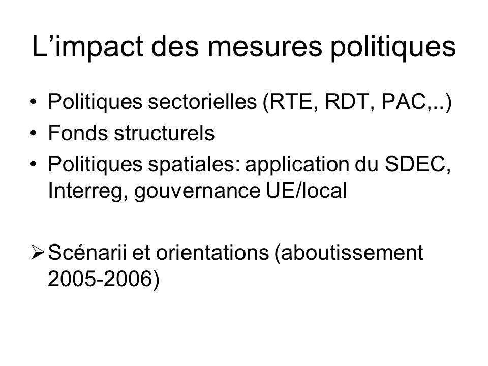 Limpact des mesures politiques Politiques sectorielles (RTE, RDT, PAC,..) Fonds structurels Politiques spatiales: application du SDEC, Interreg, gouvernance UE/local Scénarii et orientations (aboutissement 2005-2006)