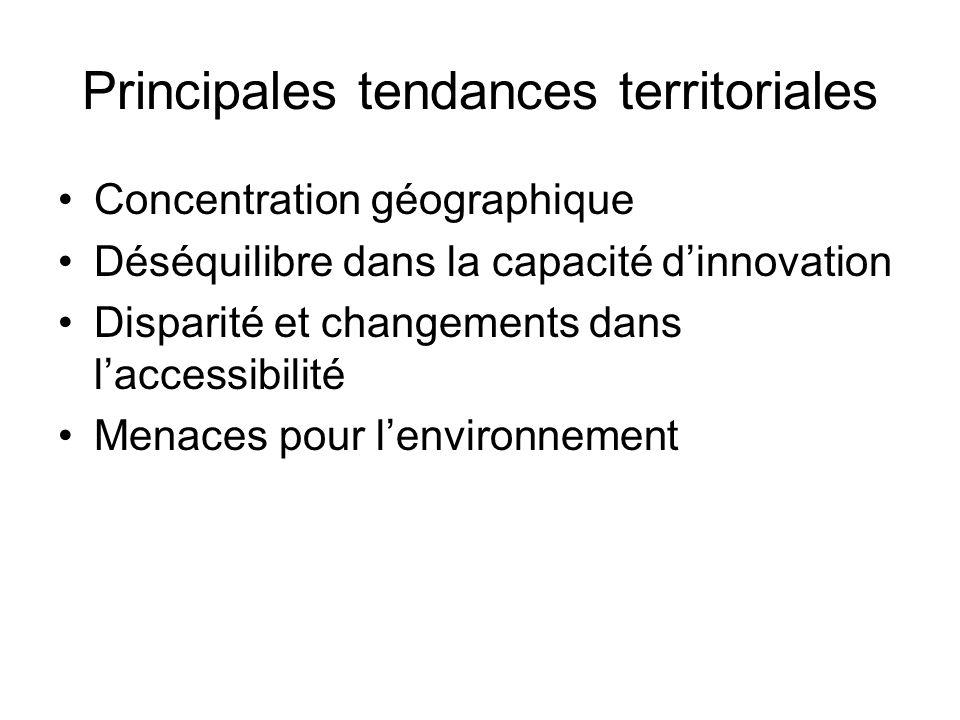 Principales tendances territoriales Concentration géographique Déséquilibre dans la capacité dinnovation Disparité et changements dans laccessibilité Menaces pour lenvironnement