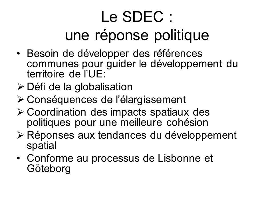 Le SDEC : une réponse politique Besoin de développer des références communes pour guider le développement du territoire de lUE: Défi de la globalisation Conséquences de lélargissement Coordination des impacts spatiaux des politiques pour une meilleure cohésion Réponses aux tendances du développement spatial Conforme au processus de Lisbonne et Göteborg