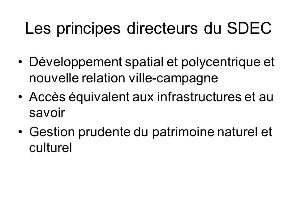 Les principes directeurs du SDEC Développement spatial et polycentrique et nouvelle relation ville-campagne Accès équivalent aux infrastructures et au savoir Gestion prudente du patrimoine naturel et culturel