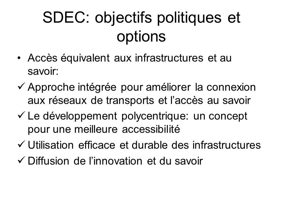 SDEC: objectifs politiques et options Accès équivalent aux infrastructures et au savoir: Approche intégrée pour améliorer la connexion aux réseaux de transports et laccès au savoir Le développement polycentrique: un concept pour une meilleure accessibilité Utilisation efficace et durable des infrastructures Diffusion de linnovation et du savoir
