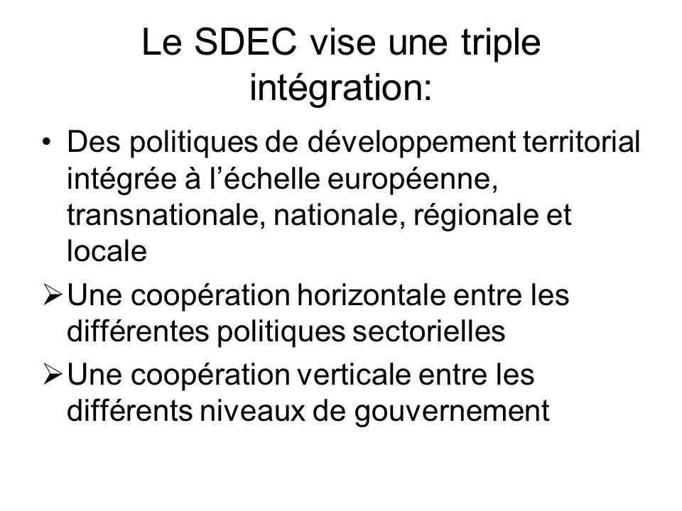 Le SDEC vise une triple intégration: Des politiques de développement territorial intégrée à léchelle européenne, transnationale, nationale, régionale et locale Une coopération horizontale entre les différentes politiques sectorielles Une coopération verticale entre les différents niveaux de gouvernement