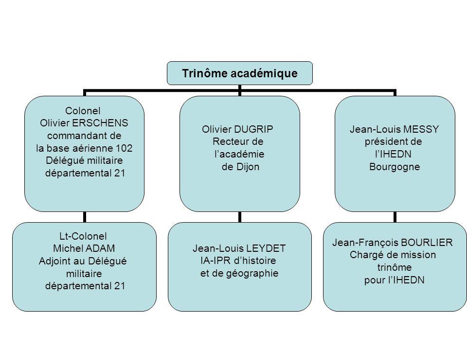 Trinôme académique Colonel Olivier ERSCHENS commandant de la base aérienne 102 Délégué militaire départemental 21 Lt-Colonel Michel ADAM Adjoint au Dé