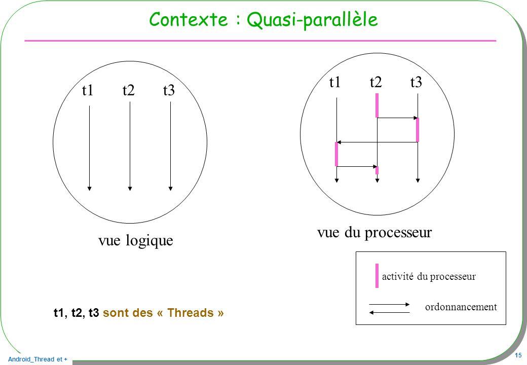Android_Thread et + 15 Contexte : Quasi-parallèle t1, t2, t3 sont des « Threads » t1t2t3 t1t2t3 vue logique vue du processeur activité du processeur o