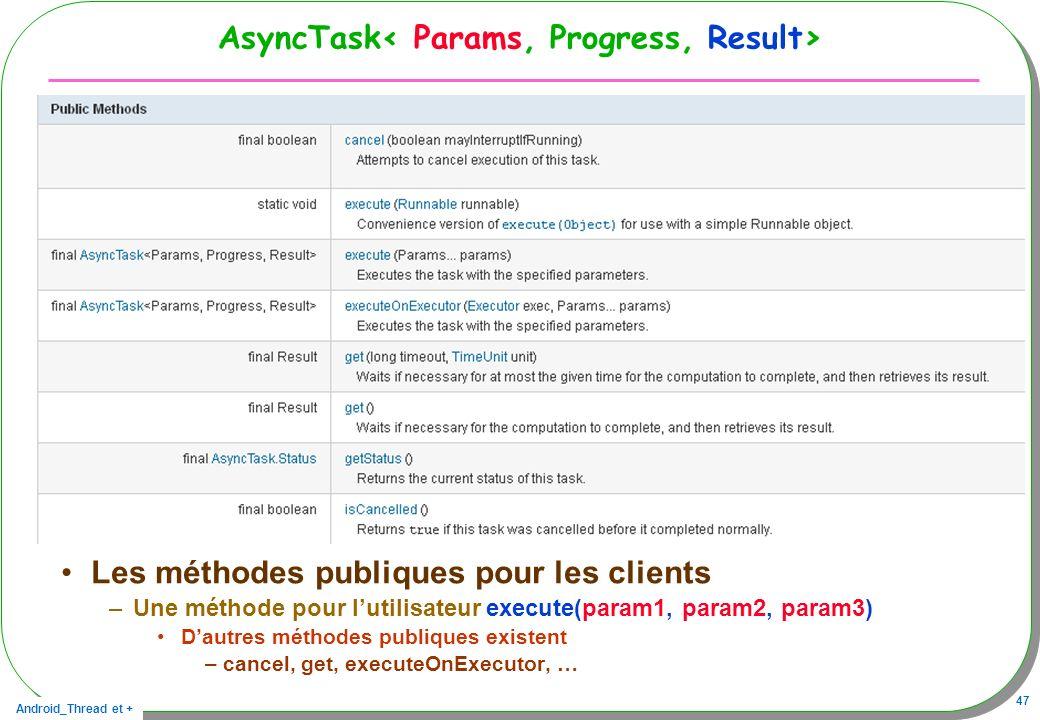 Android_Thread et + 47 AsyncTask Les méthodes publiques pour les clients –Une méthode pour lutilisateur execute(param1, param2, param3) Dautres méthod