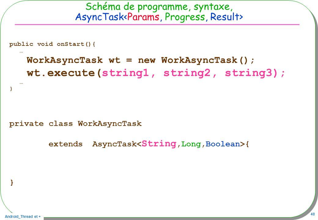 Android_Thread et + 48 Schéma de programme, syntaxe, AsyncTask public void onStart(){ … WorkAsyncTask wt = new WorkAsyncTask(); wt.execute(string1, st