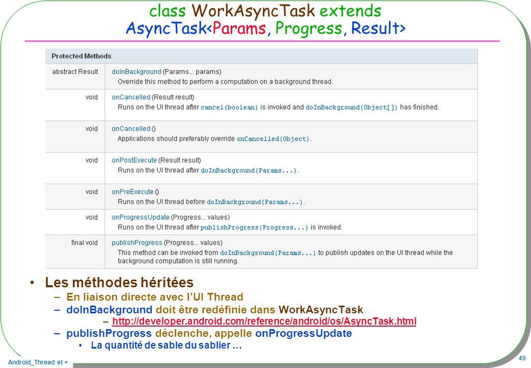 Android_Thread et + 49 class WorkAsyncTask extends AsyncTask Les méthodes héritées –En liaison directe avec lUI Thread –doInBackground doit être redéf