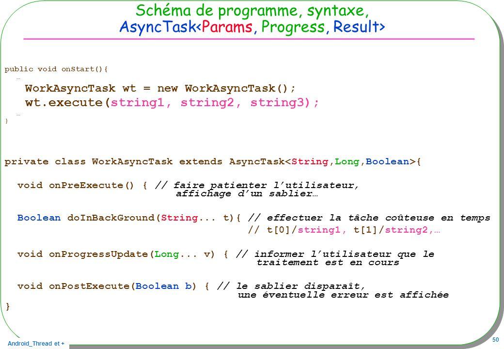 Android_Thread et + 50 Schéma de programme, syntaxe, AsyncTask public void onStart(){ … WorkAsyncTask wt = new WorkAsyncTask(); wt.execute(string1, st