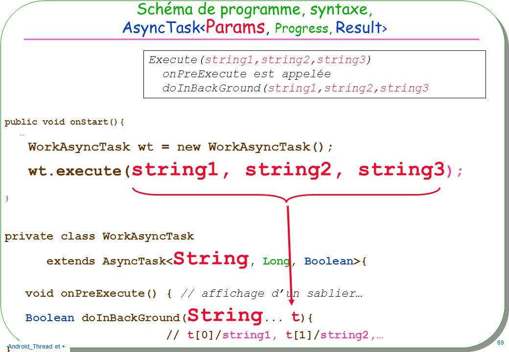 Android_Thread et + 69 Schéma de programme, syntaxe, AsyncTask public void onStart(){ … WorkAsyncTask wt = new WorkAsyncTask(); wt.execute( string1, s